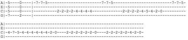 twenty one pilots ukulele