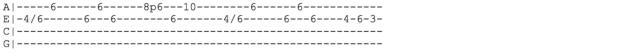 paramore ukulele