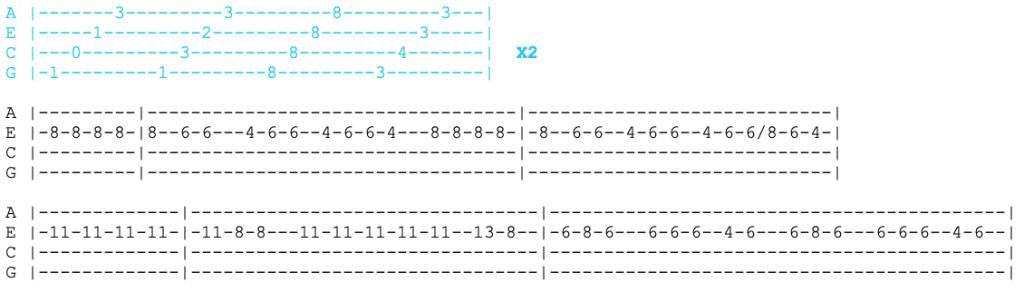 sugar brockhampton ukulele tabs