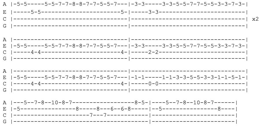iron maiden - fear of the dark - ukulele tabs
