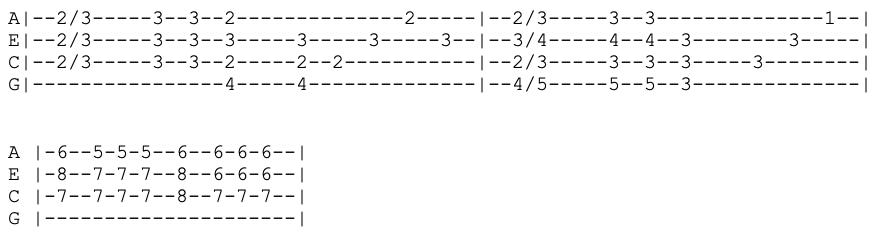 weezer - say it aint so - ukulele tab
