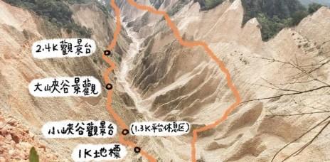 。苗栗 三義。火炎山(懶人包):小百岳卻有著大峽谷般的礫岩美景,漫步4小時的旅程。