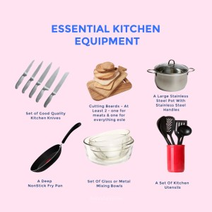 Infographic showing the 6 essential kitchen start-up items
