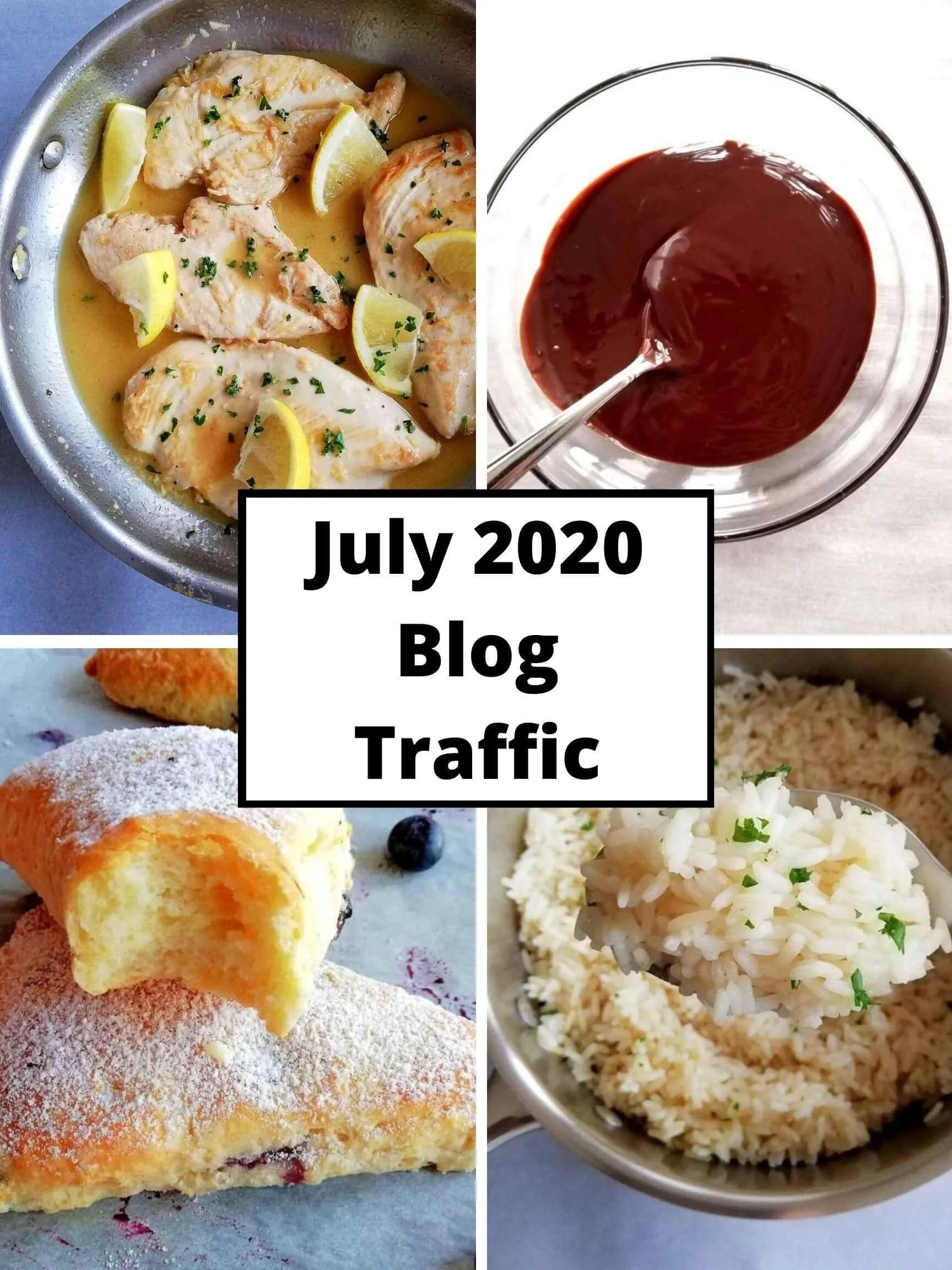 blog traffic report july 2020