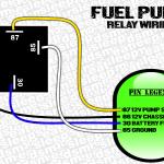Fuel Pump Rewire