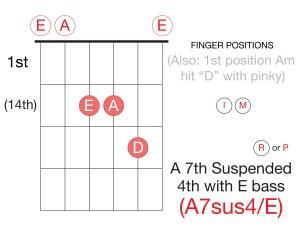 Guitar A7sus4_E ver2-01