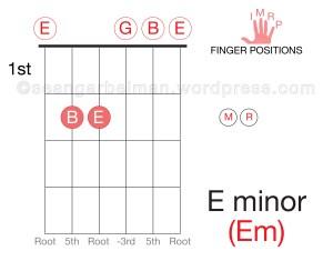 Guitar Em-01