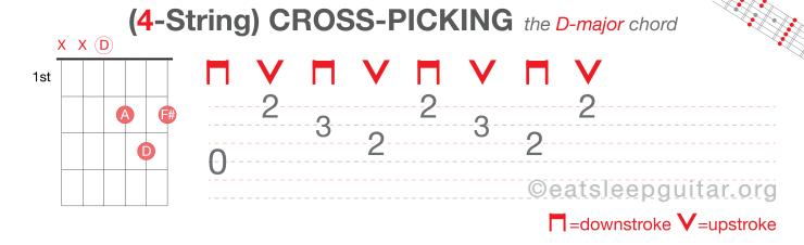 Guitar Crosspicking 4string-06