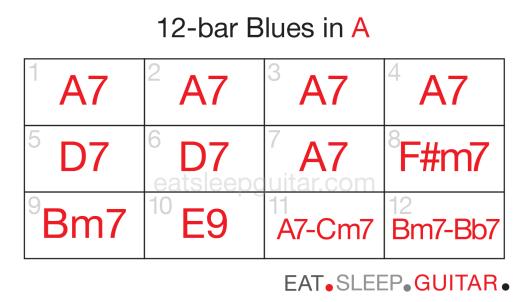 Guitar 12bar blues nine-02