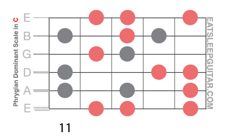 Learn-Exotic-Guitar-Scale-Solo-How-to-Play-Phrygian-Dominant-Patterns
