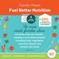 Fuel Better Nutrition