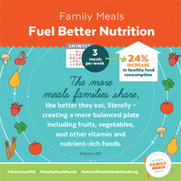 Fuel Better Nutrition