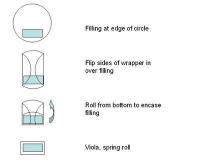 amarula spring roll.jpg
