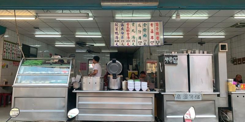 嘉義銅板美食|嘉義西區美食推薦,嘉義市超人氣銅板小吃店!