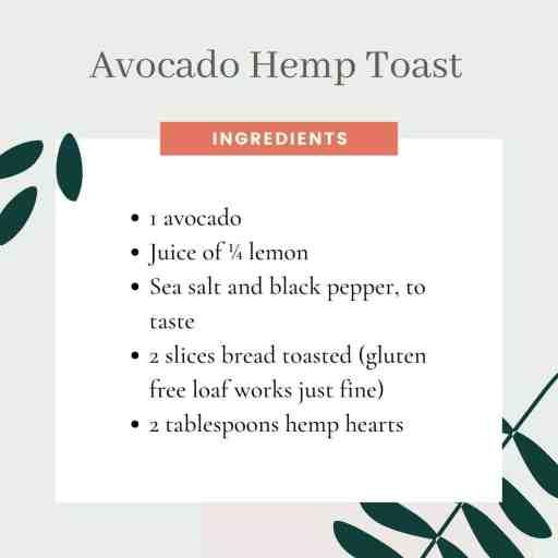 Avocado hemp toast recipe card