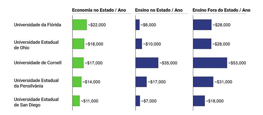 PR-University Graph