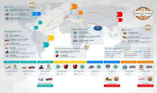 euroleague-preseason
