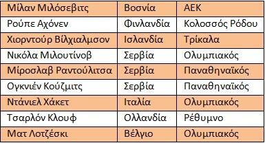 eurobasket-pinakaki