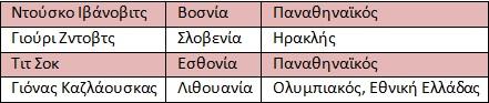 eurobasket-pinakaki3
