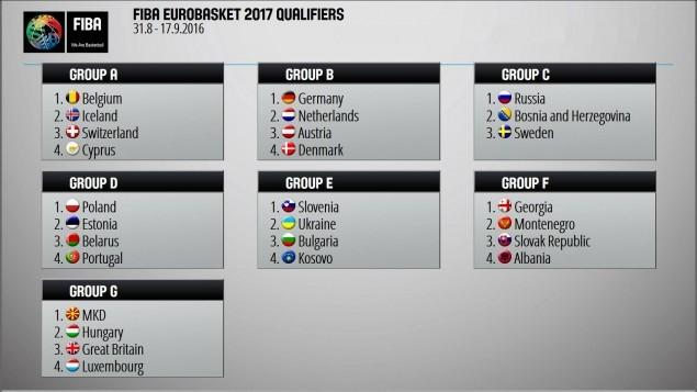 eurobasket (1)