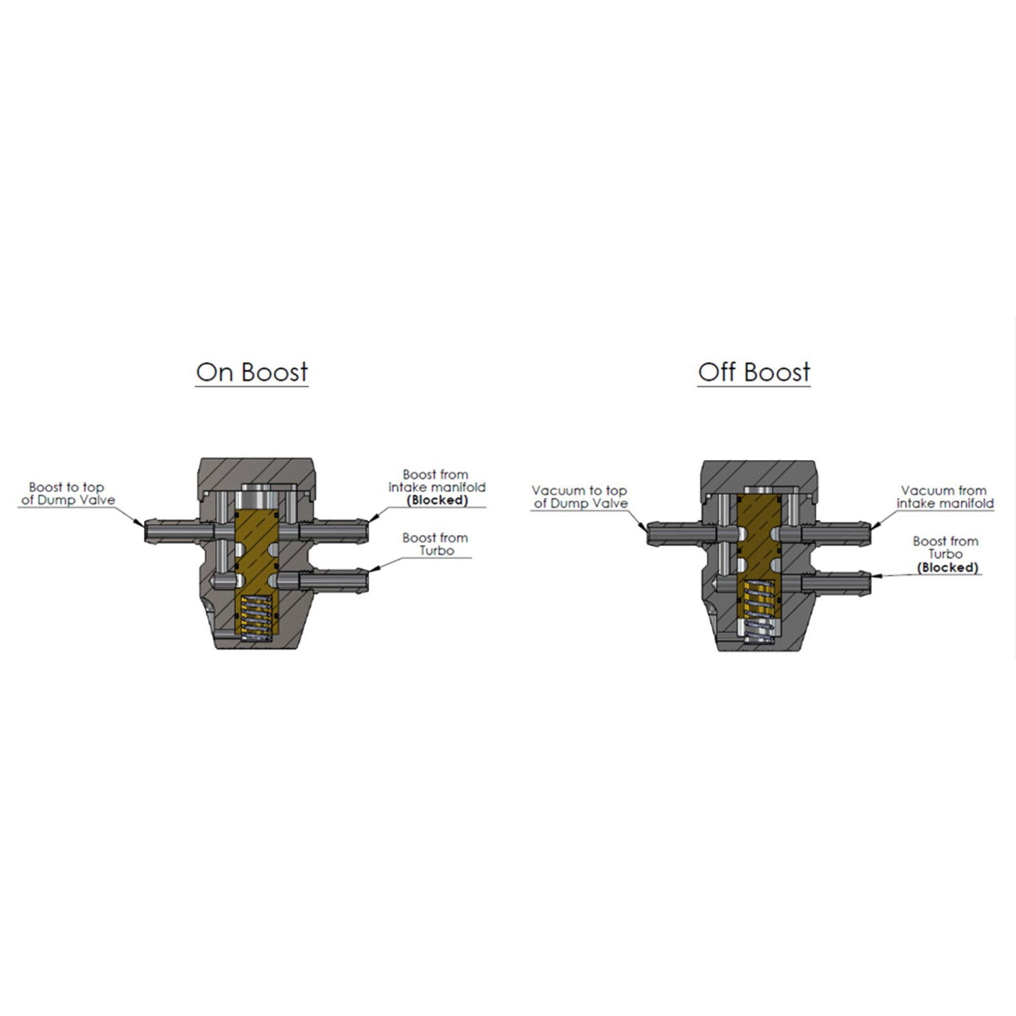 Forge Intake Internal Pressure Compensation Valve For Audi