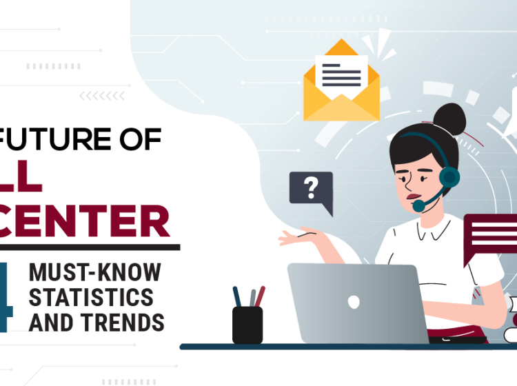 Banner The Future of Call Center 14 Must Know Statistics and Trends (1)