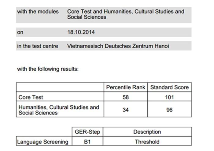 Kết quả thi TestAS