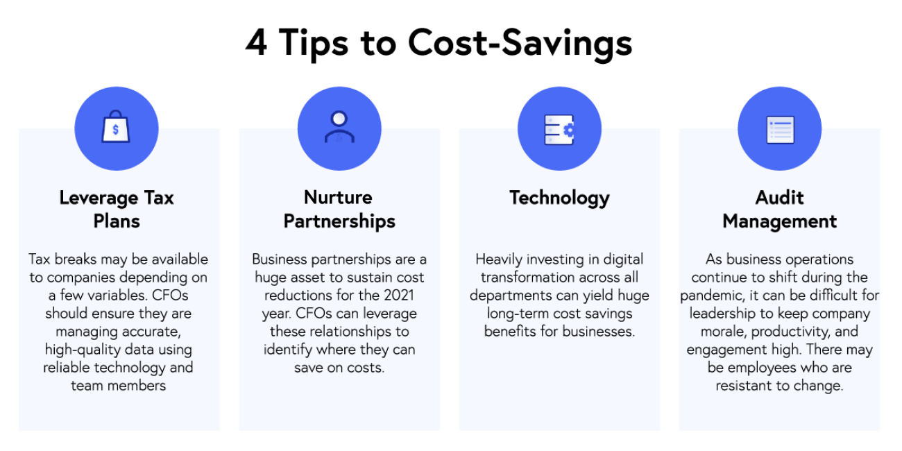 4 Tips to Cost-Savings: Leverage tax plans, Nurture Partnerships, Technology, Audit management=