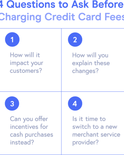 4 Questions to Ask Before Charging Credit Card Fees