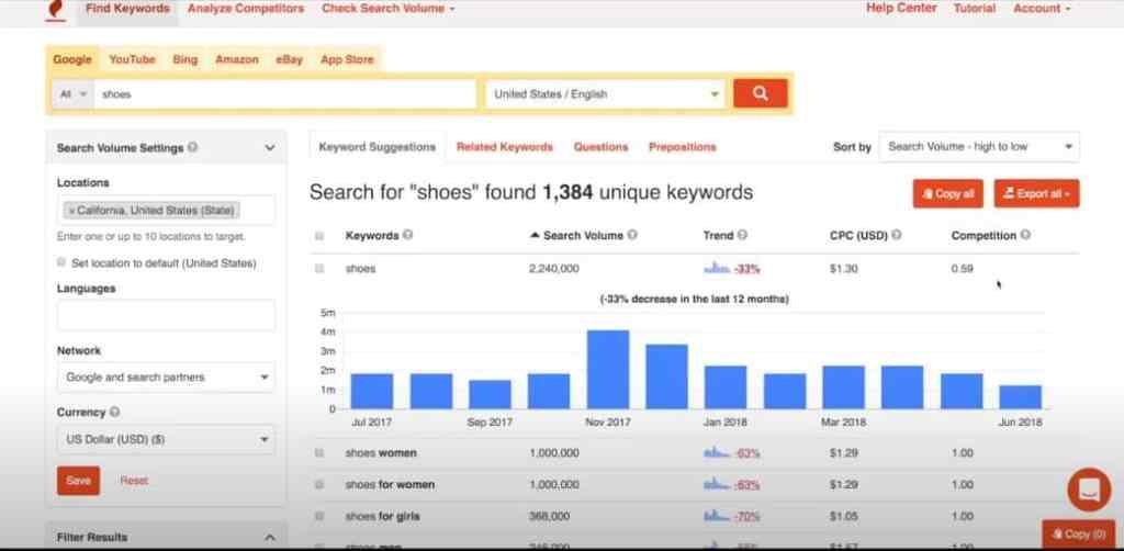 keywordtool.io keyword tool