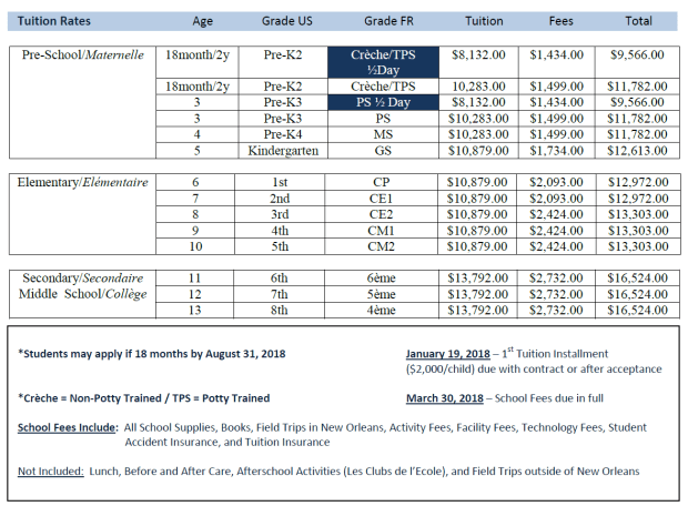 tuition and fees 2018-2019