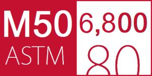 M50 Rating
