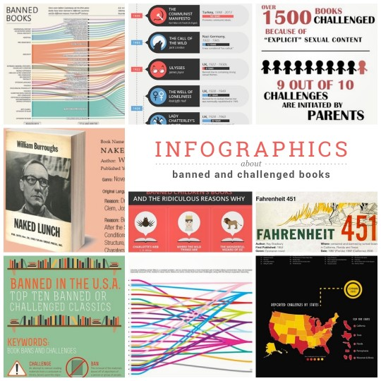 Best banned books infographics