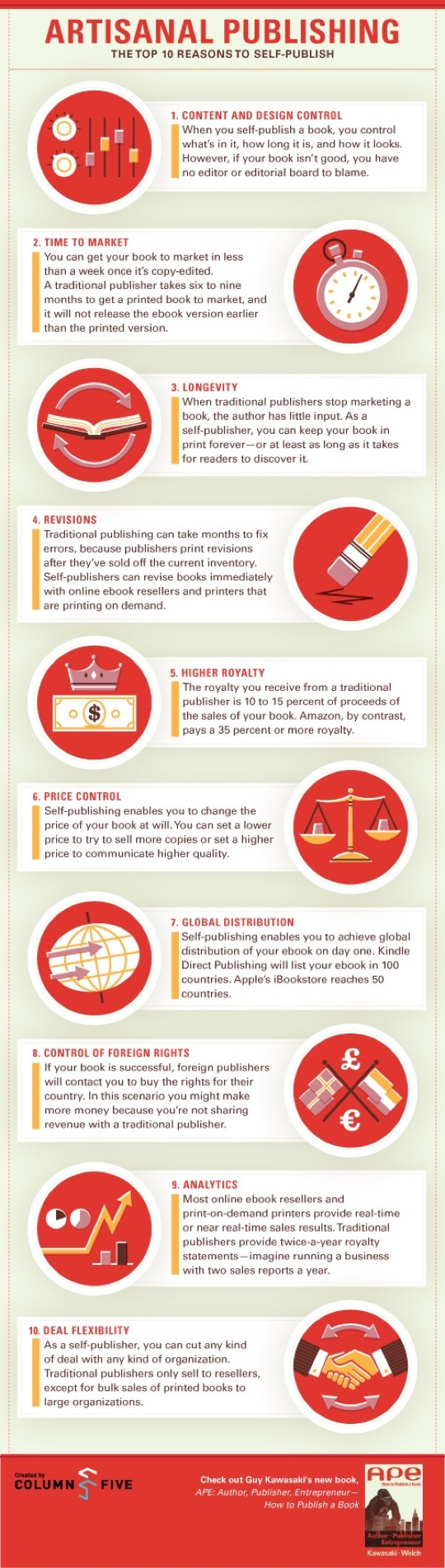 Top reasons to self-publish a book #infographic