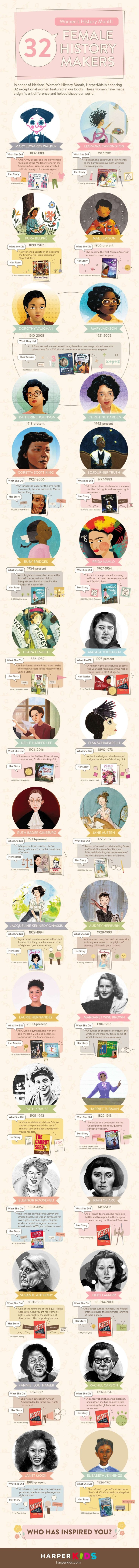 Exceptional women featured in books - full infographic
