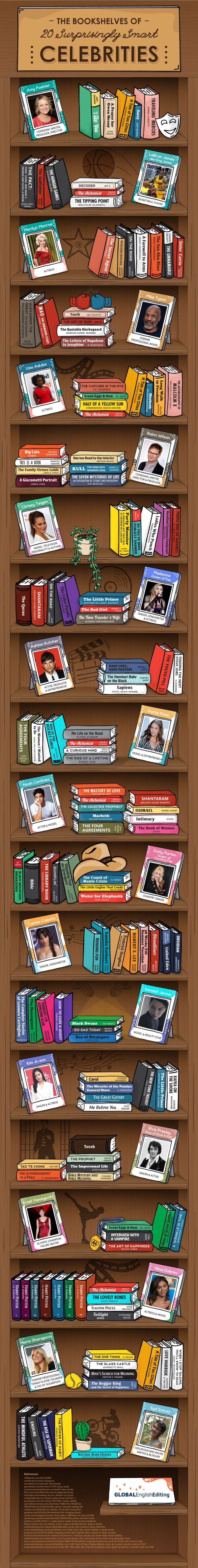 Smart celebrities and their favorite books - full infographic