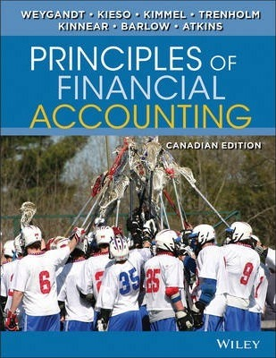 Canada accounting standards cryptocurrencies
