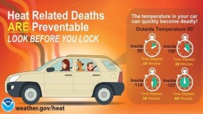 East Bridgewater Police and Fire Departments Offer Hot Weather Safety Tips