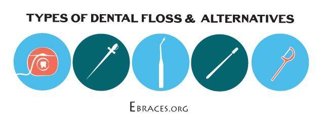 dental floss types