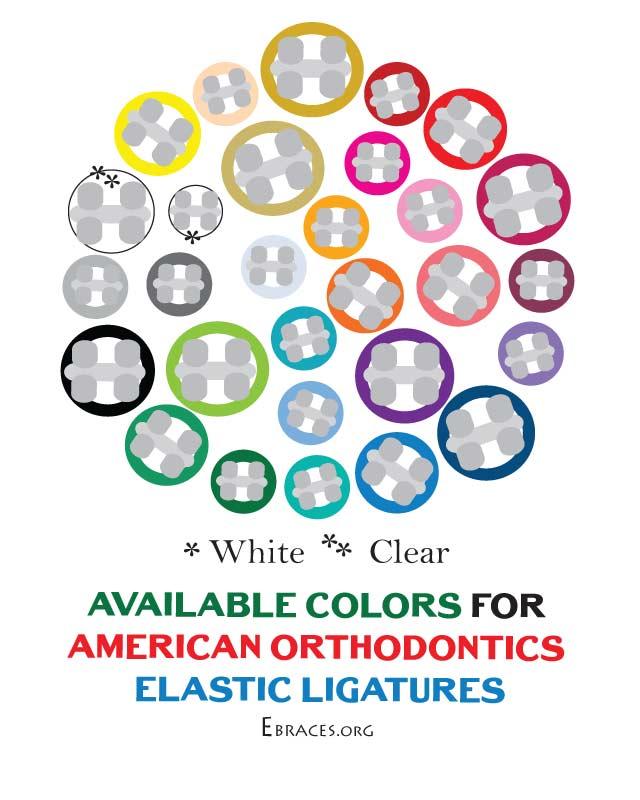 braces color wheel