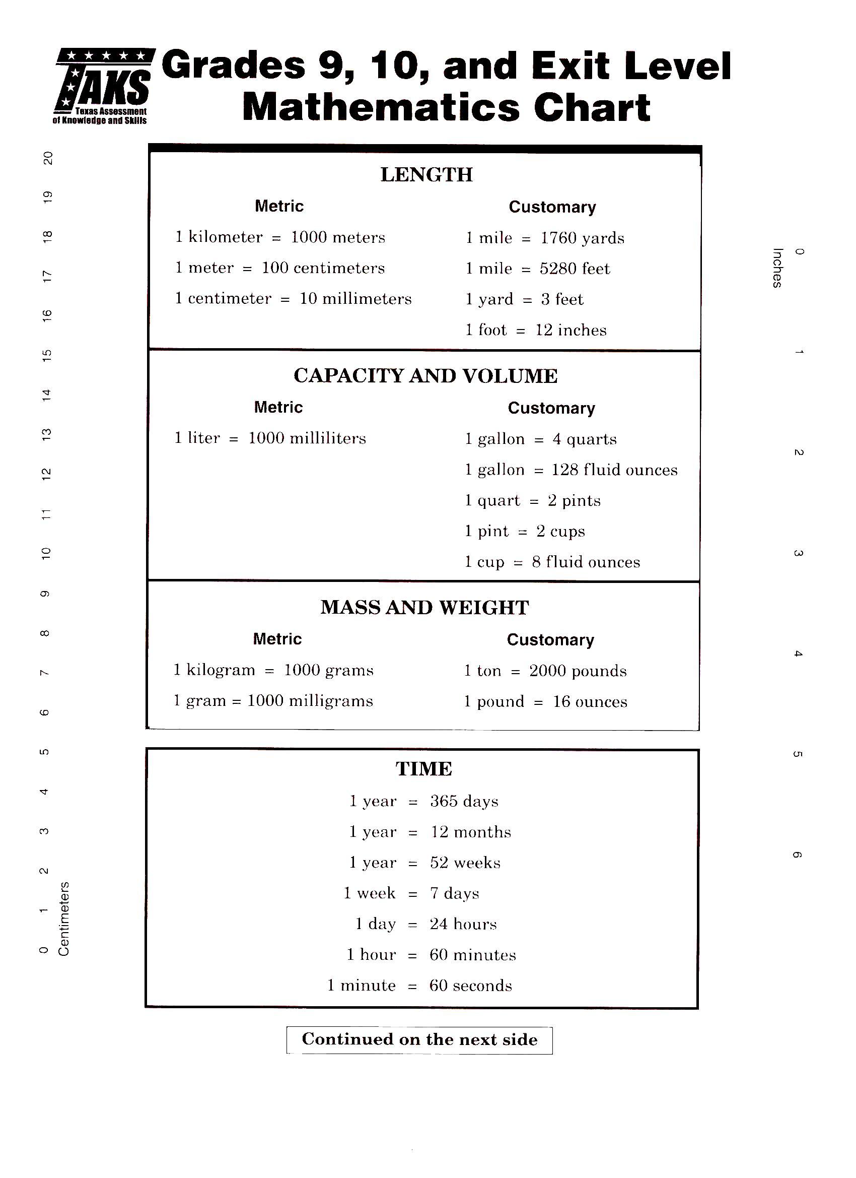 Search Results For Mathematics Formula 8th Grade