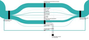 Sankey diagrams for energy balance  Statistics Explained