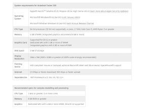 system requirements fusion 360