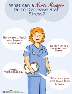 what-can-a-nurse-manager-do-to-decrease-staff-stress-infographic-1-638