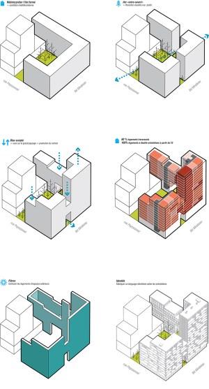 diagram on Pinterest   Concept Diagram, Architecture