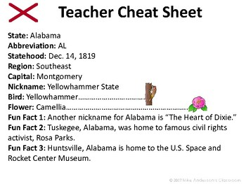 All About Alabama US States Activities Amp Worksheets TpT