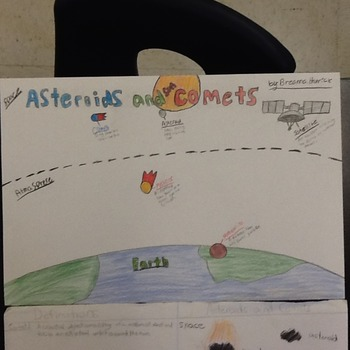 Asteroid, meteor, meteorite, and comet poster activity ...
