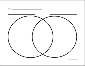 Blank venn diagram comparison and contrast chart TpT