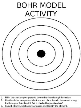 Bohr Model Blank Diagram by Nikki B | Teachers Pay Teachers