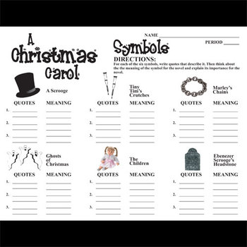 A CHRISTMAS CAROL Symbols Analyzer By Created For Learning